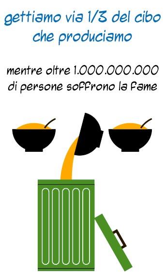 Risultati immagini per petizione per ridurre lo spreco alimentare